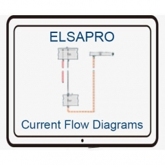 1 Year VAG Car ElsaPro Online Access for Circuit Diagrams & Repair Manuals Support VW AUDI Latest Models